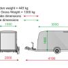 Cargo 1300 mál